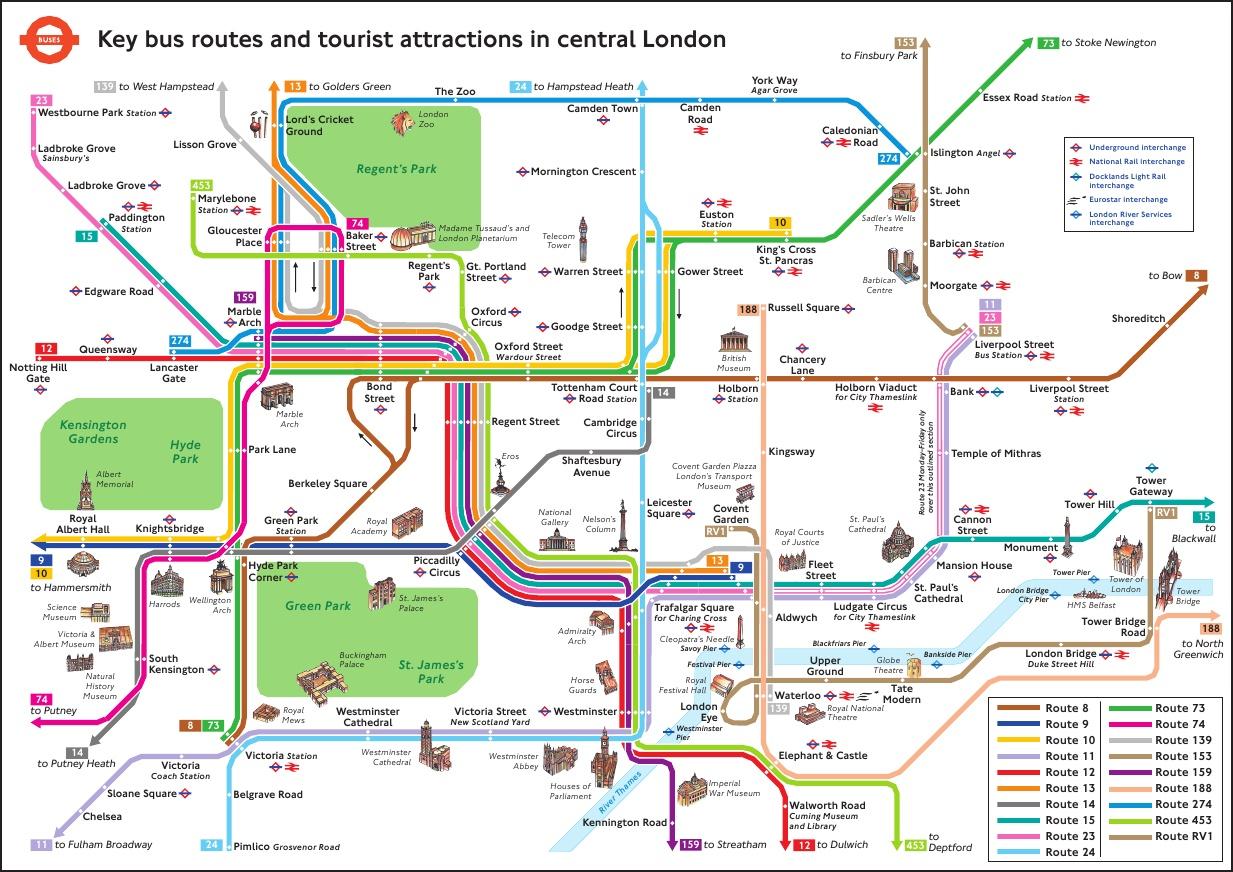 Mapas Y Planos De Londres Londonnet